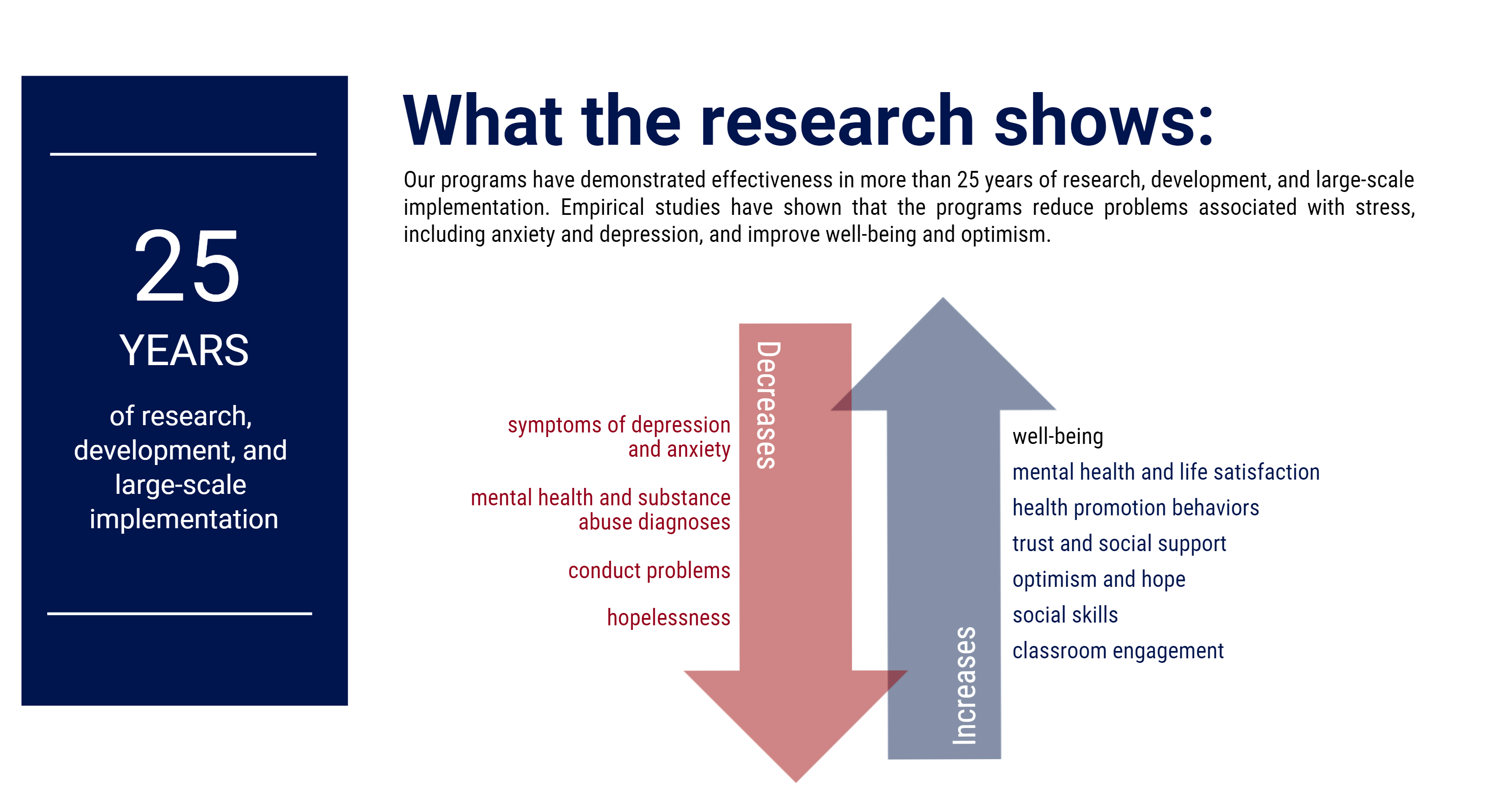 resilience research